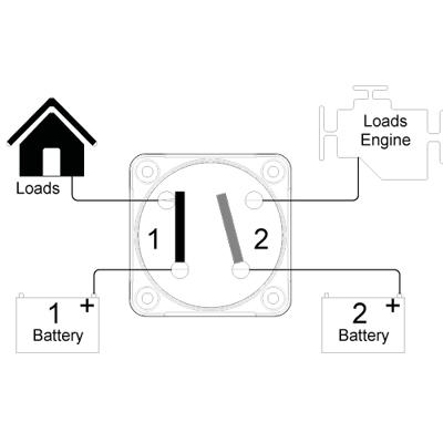 Batterigruppsväljare