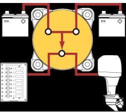 Sammanslagna batterigrupper